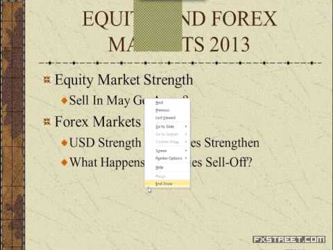 Comparing Equity and FX Markets YoY To Discover Trading Opportunities - Brian J Kahn