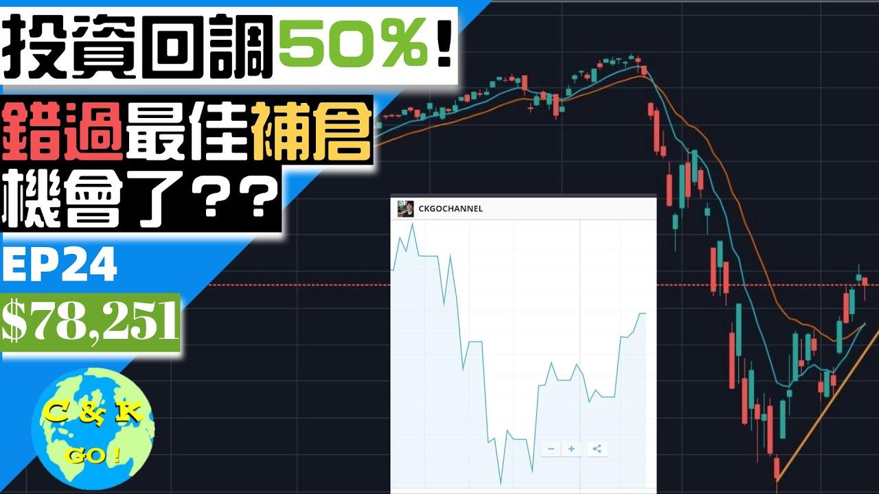 Portfolio回漲50%!從基本面+技術面分析大盤趨勢(暴漲有風險)|CK正 ...