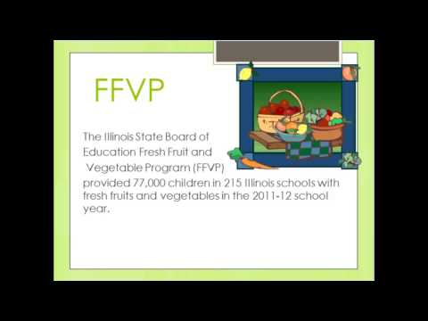 Farm to School Sales What's Involved