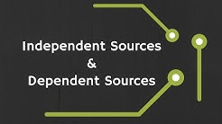 Independent and Dependent (Controlled) Sources