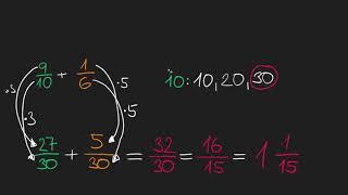 Sčítání zlomků s různými jmenovateli | Zlomky | Matematika | Khan Academy