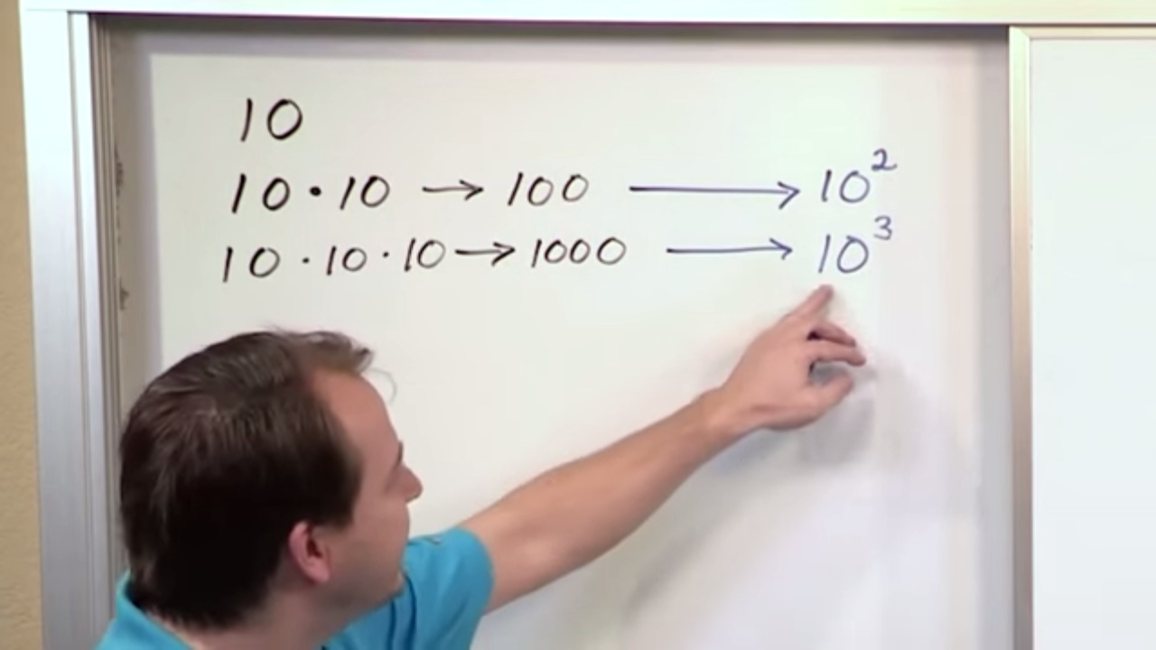 Lesson 5 Multiply By Powers Of 10 5th Grade Math Power In An Electric Circuit Is The Product Multiplication Vol 4 Divide Whole Numbers Tutor Public Gallery