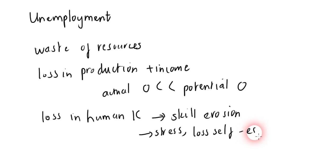 Economics - Impact of Unemployment - YouTube