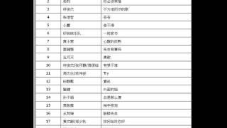 2016年-第5周-中国歌曲排行榜-華人音樂-好妹妹乐队-一封家书