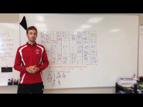 Paula, Cale, Sascha Calculus Project Part 3