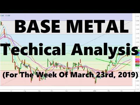 Base Metals   Technical Analysis For The Week Of March 23rd, 2019