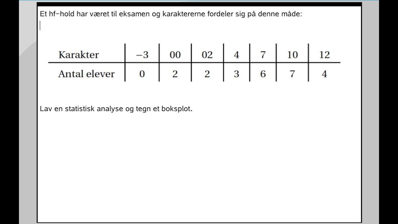 Ikke-grupperede data: Analyse & boksplot ud fra antalstabel i TI-Nspire