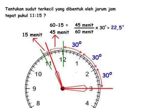 Mencari Besar Sudut Pada Jarum Jam Matematika Sd Aqila Course