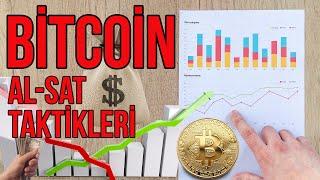 Bitcoin Analiz Nasıl Yapılır - Al Sat Taktikleri - BTC