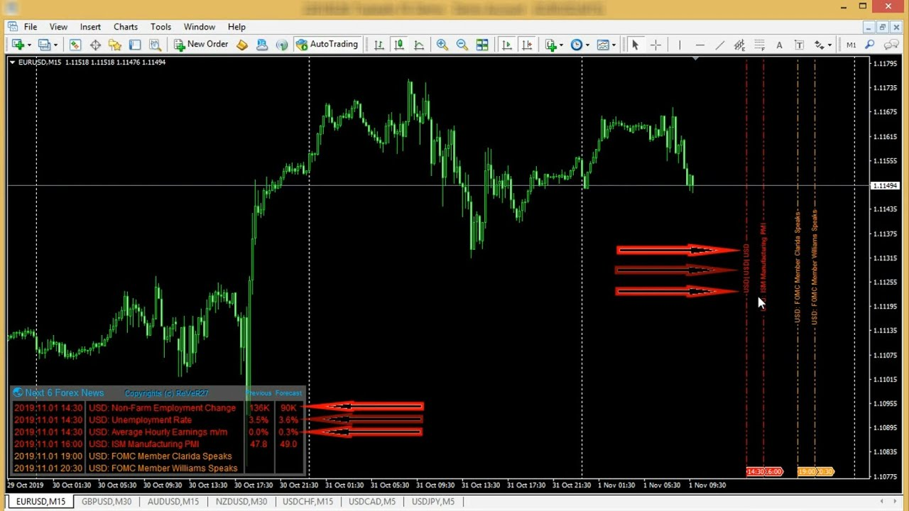 Download Forex Factory News Indicator For Mt4 New Version Youtube