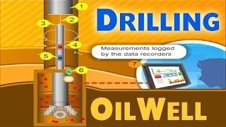 Repeat youtube video Oil Drilling | Oil & Gas Animations
