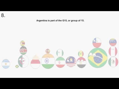Top 10 GOOD Facts About Argentina