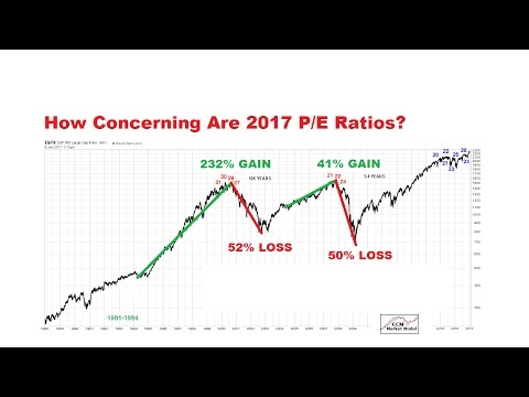 Are Valuations Similar To Bull Market Peaks Concerning?