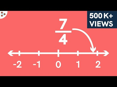 Rational Numbers on a Number Line - Part 3