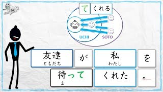 Learn Japanese: TE-ageru & TE-kureru (てあげる・てくれる), Doing something for someone [JLPT N5]