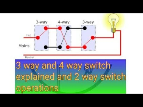 3 Way Switch Connect And Wiring Diagram4way Wiring Diagram2 Switch