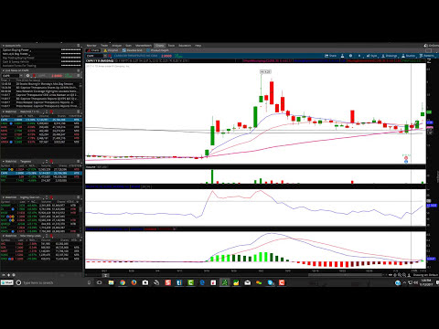 Day Trading Tips - Intraday Trading Tips for How to Day Trade More Profitably