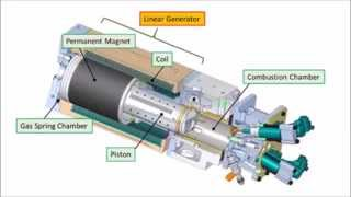 Toyota developing free piston engine linear generator