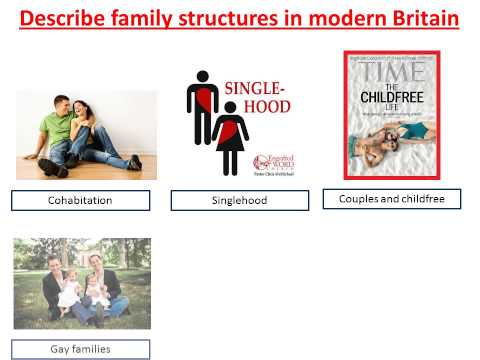 WJEC GCSE Describe Discuss the different family structures in modern Britain