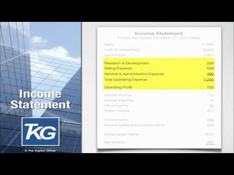 Income Statement - Beginners Guide
