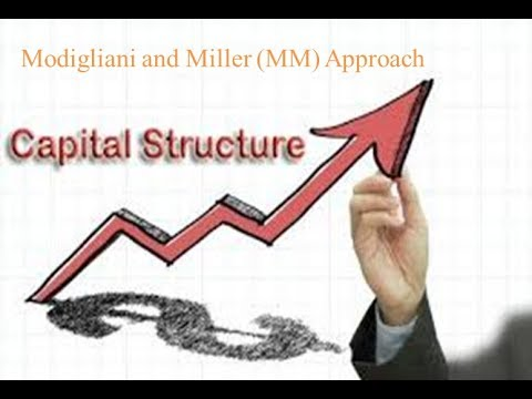 Capital Structure Theory   MM Approach