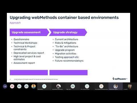 Software AG TechTalk 21: Upgrade of webMethods Container