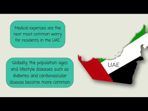 Health insurance UAE