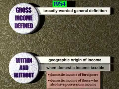 Theft By Deception: Deciphering The Federal Income Tax SCAM