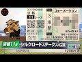 【競馬大勝負】2019 シルクロードS 3連単42万円勝負