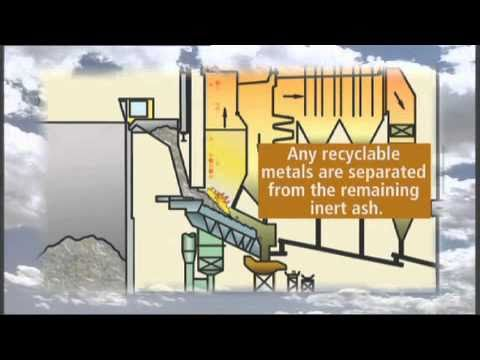 How an EfW plant works