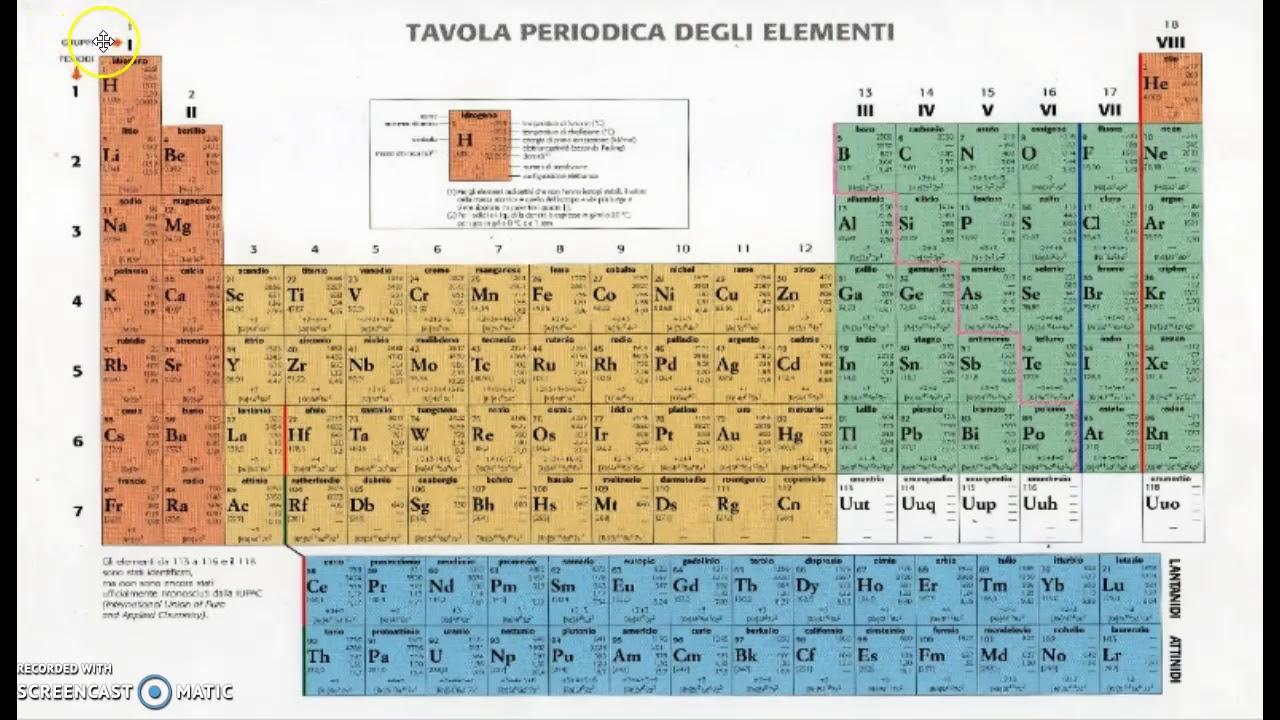 tavola periodica zanichelli