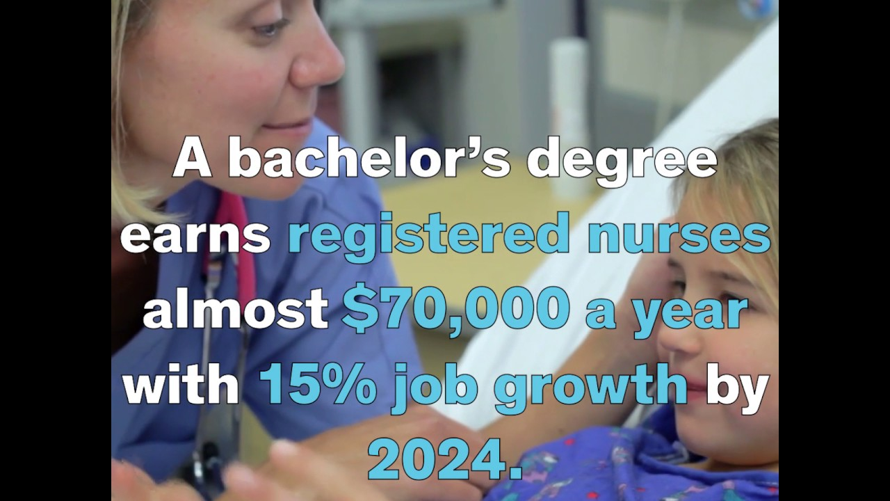 best degrees for the future
