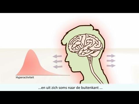 ADHD - Kenmerken en verschil met ADD