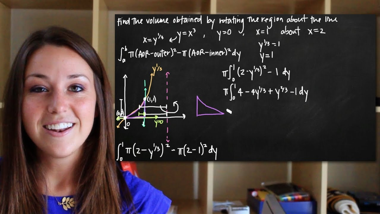 Volume Of Rotation: Washer Method About Yaxis Or X= (kristakingmath)   Youtube