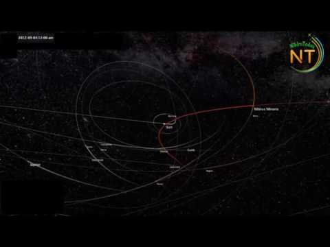 LEAK: NASA'S Nibiru Simulation - Nibiru Today 2017 Planet X Update