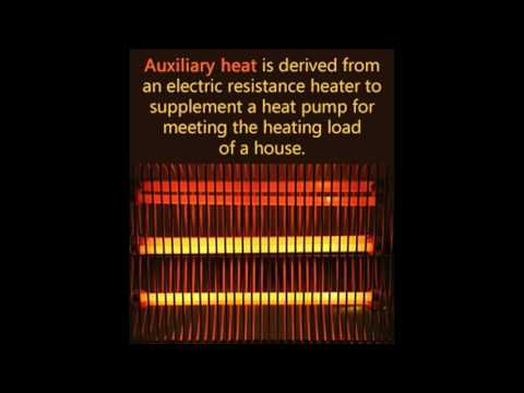 Understanding Auxiliary and Emergency Heat in Thermostats