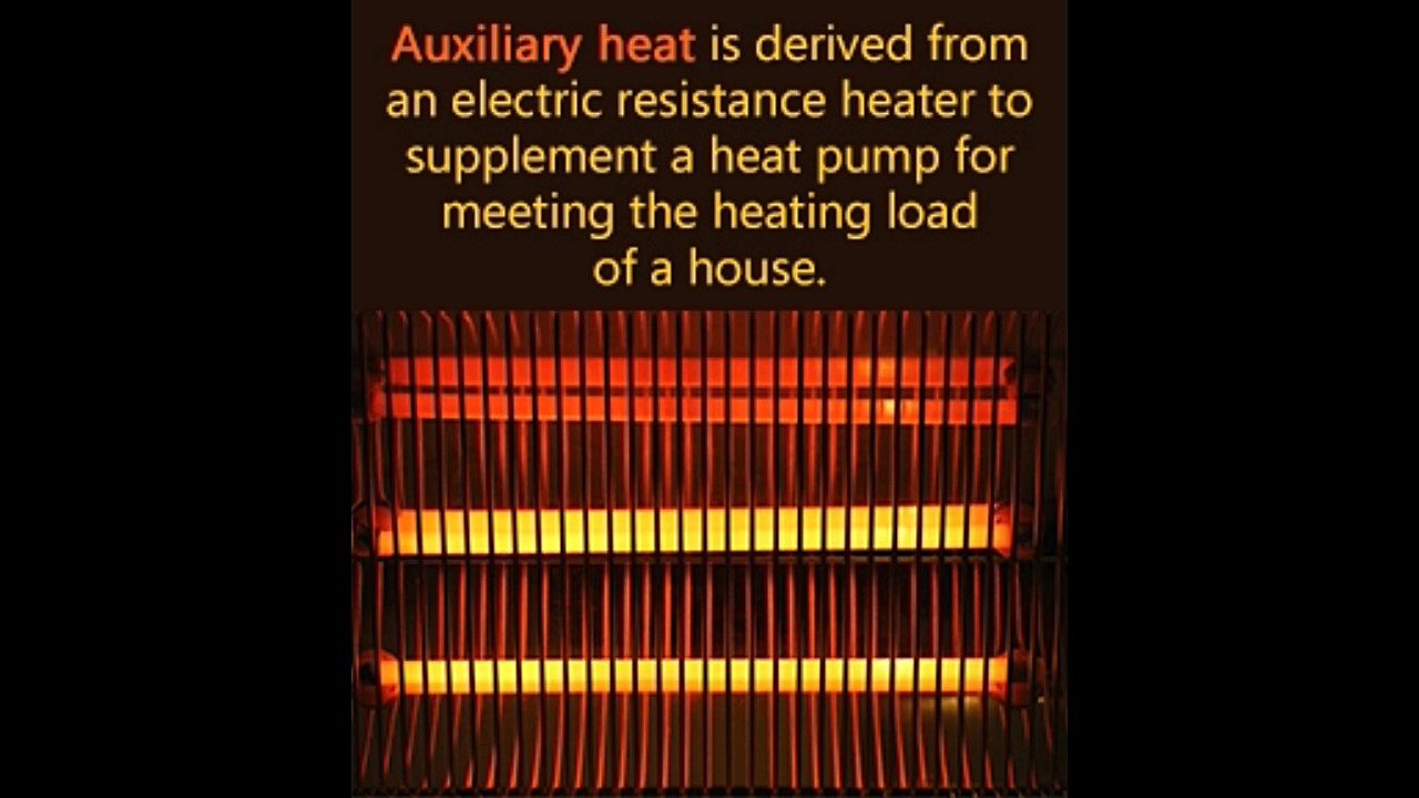 What Is Auxiliary Heat >> Heat Auxiliary On Comes