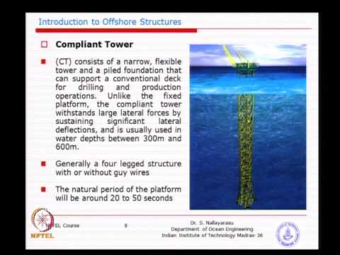 Mod-01 Lec-02 Loads On Offshore Structures - 2