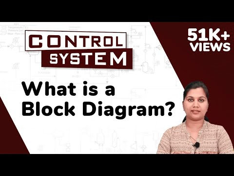 What is a Block Diagram - Block Diagram - Control Systems | Ekeeda.com -  YouTubeYouTube