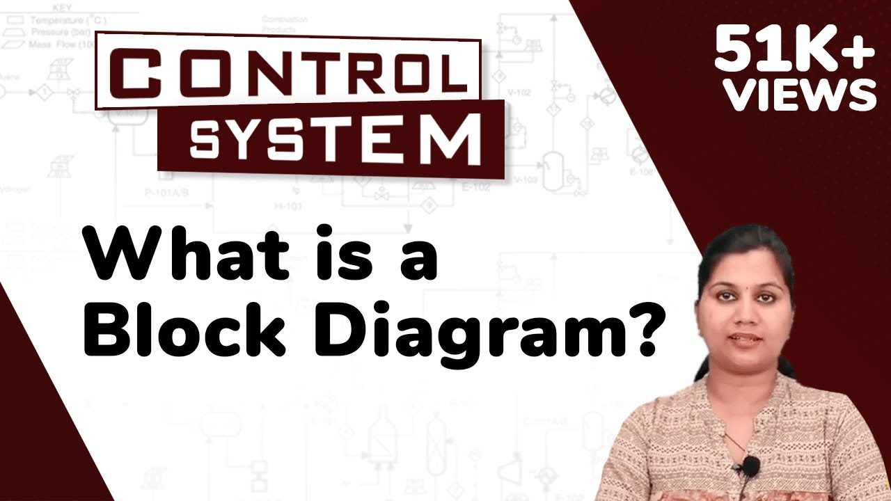 blockdiagram whatisblockdiagram controlsystems [ 1280 x 720 Pixel ]