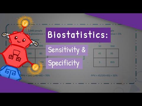 Biostatistics - Evaluation of Diagnostic Tests: Sensitivity & Specificity