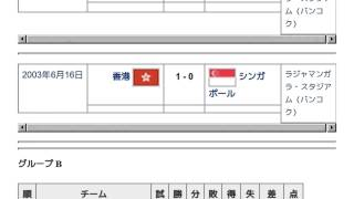 「2003 AFC女子選手権」とは ウィキ動画