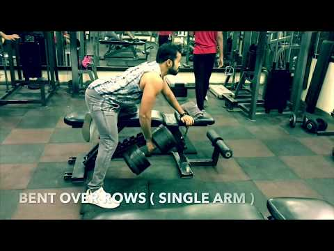 Some Fitness Workout forms with Certified Trainer Prasad Wadekar