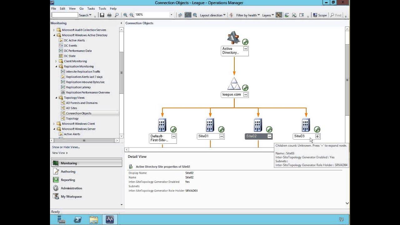 Monitorando Active Directory Com Scom 2012 Sp1 Ws2012