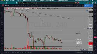Bitcoin bulls last line of defense | Bears in full control | BTC Short and LINK Long trades!