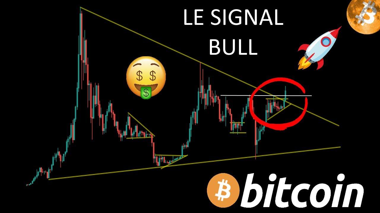 vue de trading ada crypto-monnaie