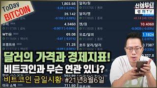 [금일시황]달러의 가격과 경제지표! 비트코인과 무슨 연…