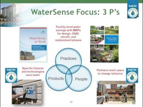WaterSense H2Otel Challenge- A for Assess: Setting Goals & Developing a Water Management Plan