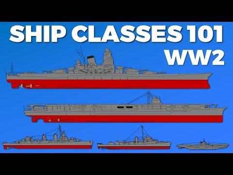 Ship Classes WW2 - 101