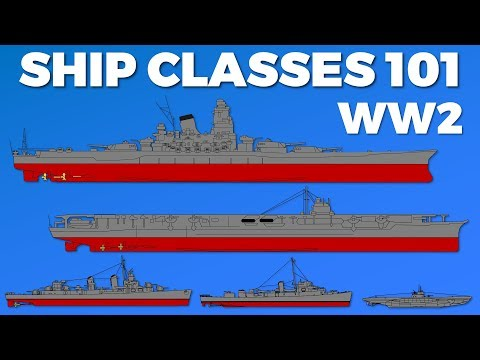Ship Classes WW2 - 101